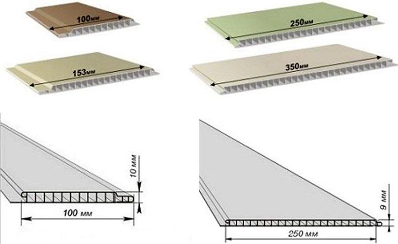 Pvc-panelstørrelse
