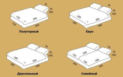 Sengetøy Størrelseskart