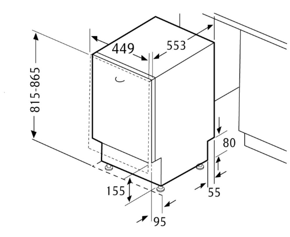 Dimensions PMM intégrées