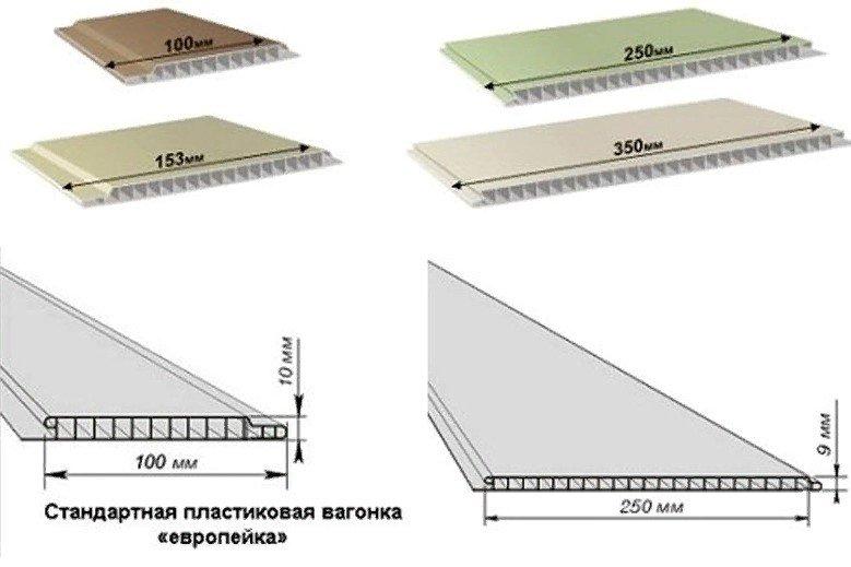 Dimensions PVC