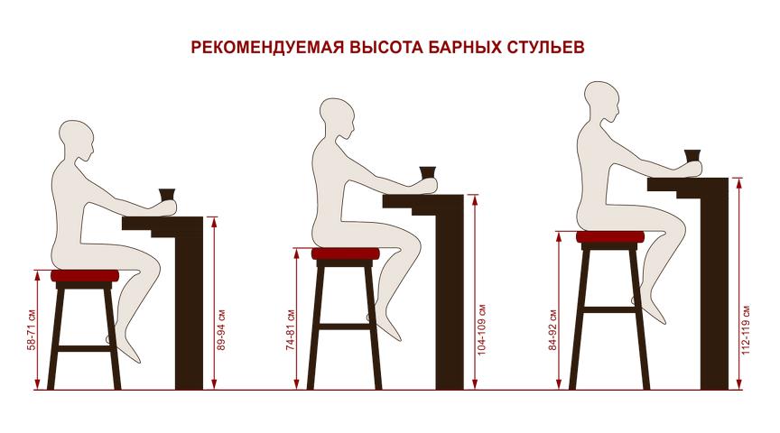 Ketinggian najis bar