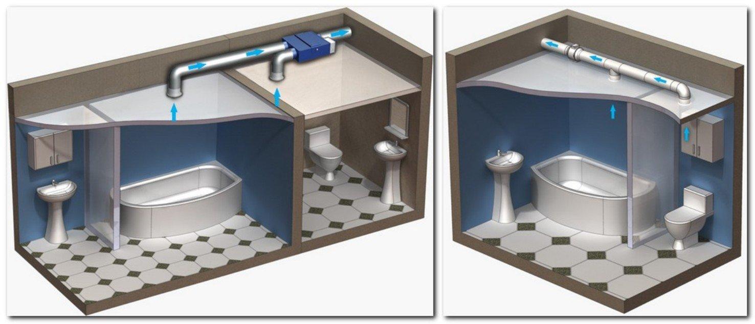 Organisation de la ventilation dans la salle de bain